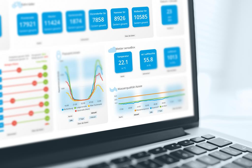 Smart City-Dashboard ist jetzt online